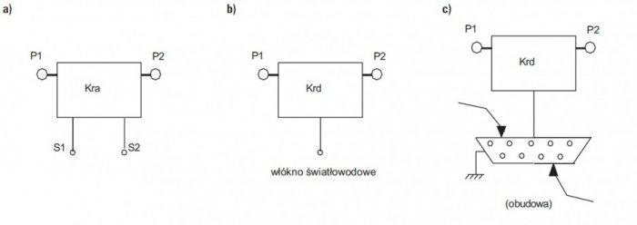 rys 3 oznaczenia zaciskow elektronicznych przekladnikow pradowych