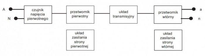 rys 6 ogolny schemat blokowy jednofazowego elektronicznego przekladnika napieciowego z oznaczeniami zaciskow