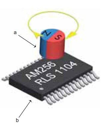 rys 8 enkoder magnetyczny