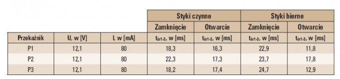 tab 1 1