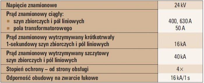 tab 1 11