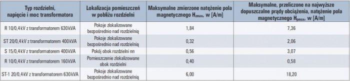 tab 1 20