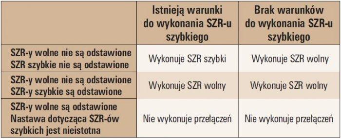 tab 2 6