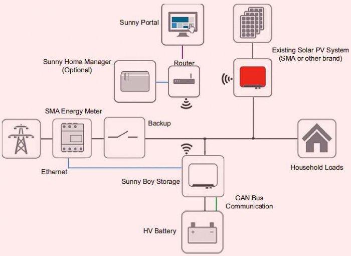 b zastosowanie mikroinstalacji rys9