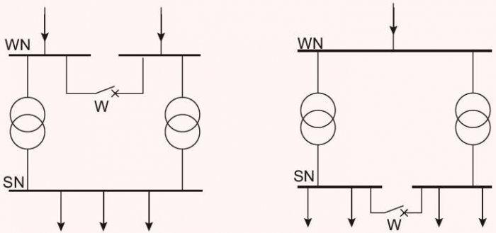 b metody ograniczania pradow rys1