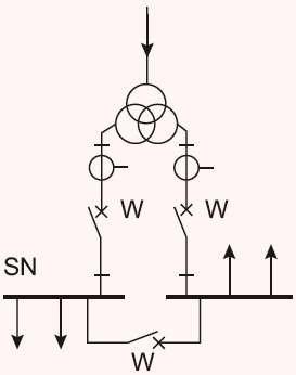 b metody ograniczania pradow rys2