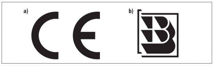 b symbole