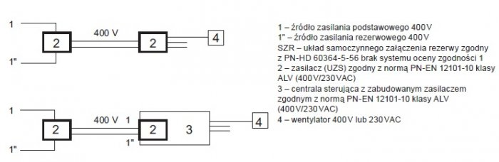 dystrybucja energii elektrycznej rys3 1
