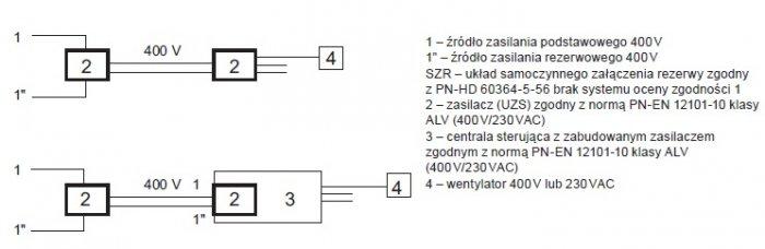 Rys. 3.  Zmodyfikowany układ zasilania przedstawiony na rysunku 2.