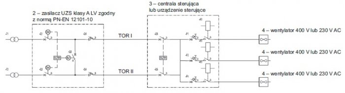dystrybucja energii elektrycznej rys8 1