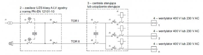 dystrybucja energii elektrycznej rys9 1