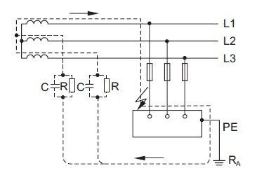 Układ IT zzaznaczonym prądem zwarcia dla zwarcia pojedynczego