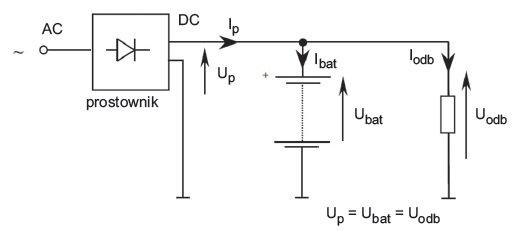 uklad pracy buforowej akumulator rys1