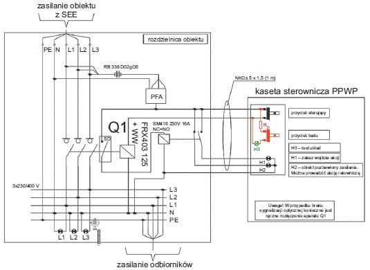 Schemat ideowy zasilania isterowania PWP zcewką wzrostową (WW) zkontrolą ciągłości obwodu