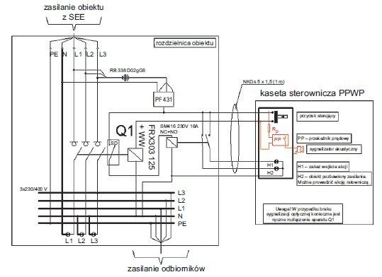 Schemat ideowy (uproszczony) zasilania isterowania PWP zcewką wzrostową (WW) zautomatyczną kontrolą ciągłości obwodu