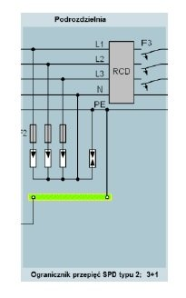 Ochrona przed częściowymi prądami piorunowymi opisana jest w kolejnej części.
