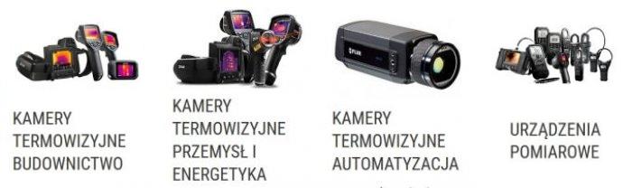 kamery euro pro