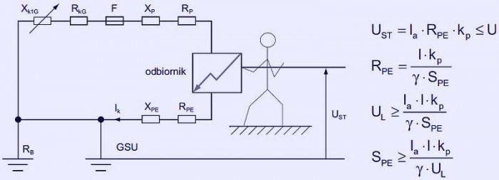 b zasilanie budynkow rys6