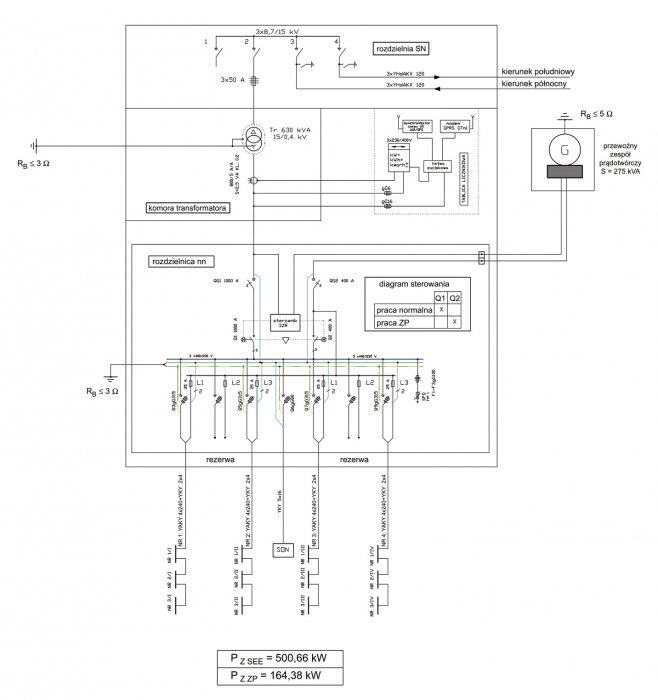 uproszczony projekt tymczasowego rys2 1
