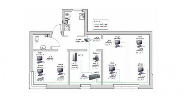 Wariant pierwszy – konfiguracja rozproszona zasilaczy UPS w wersji ekonomicznej [1]