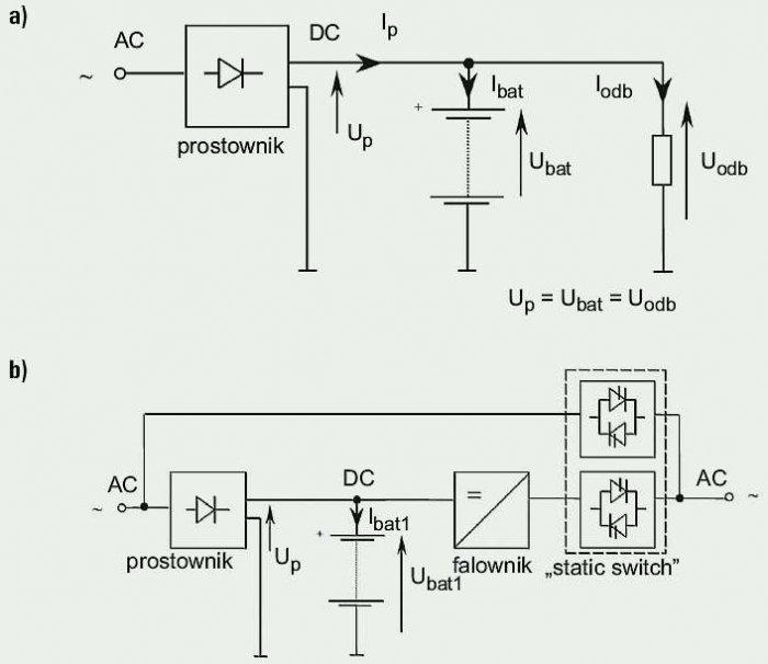 b baterie akumulatorow rys1 1