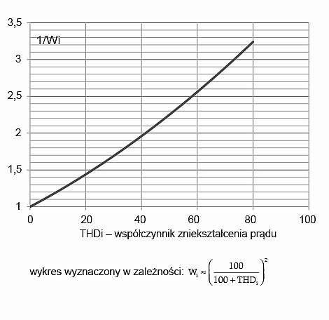 b przewody szynowe w ukladach rys1 1