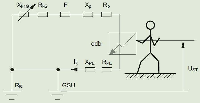 b wykorzystanie zespolow sieci nn rys10