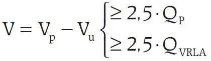 b wymagania stawiane ups wz4
