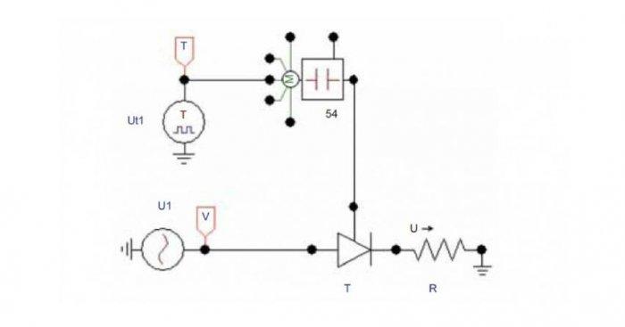 Prostownik sterowany 1-fazowy jednopołówkowy w EMTP J. Wiater