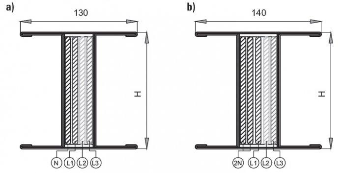 parametry przewodow szynowych rys1