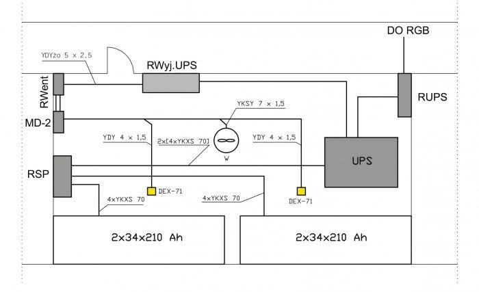 projekt sterowania wentylacja zasilacza ups rys1