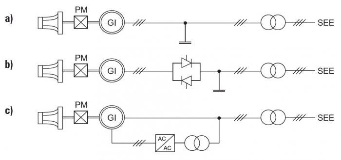 uklad przylaczania elektrowni wodnych rys2