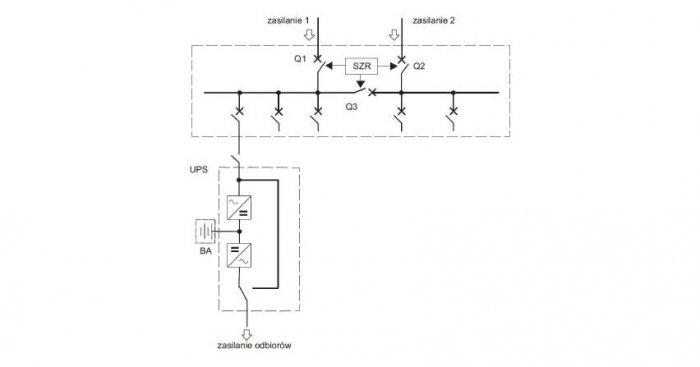 Układ zasilania UPS-a typu off-line