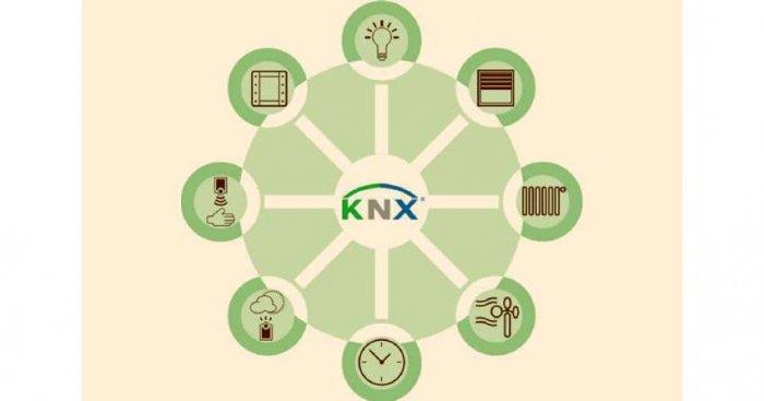 System KNX pozwala na zintegrowanie i zarządzanie: systemami oświetlenia, żaluzjami, ogrzewaniem, klimatyzacją, wentylacją, alarmami i innymi systemami.