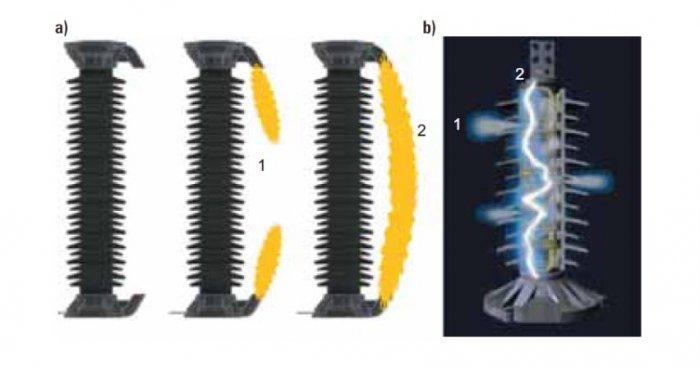 Powstawanie łuku na zewnątrz osłony ogranicznika: a) w osłonie porcelanowej z zabezpieczeniami nadciśnieniowym i dyszami wydmuchowymi, b) w osłonie polimerowej z wzdłużnymi kanałami w osłonie, gdzie: 1 – plazma wydostaje się z osłony, 2 – utworzony kanał