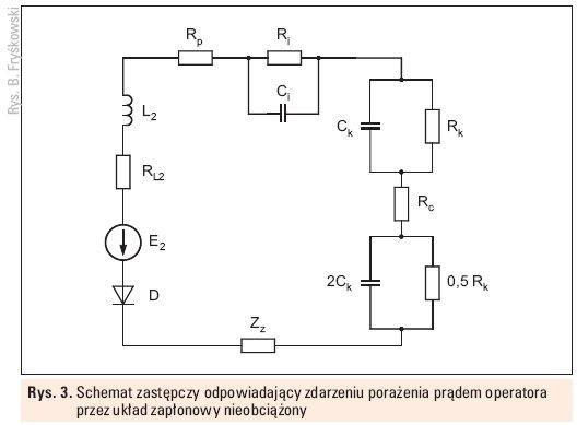 Rys. 3. Schemat zastępczy odpowiadający zdarzeniu porażenia prądem operatora przez układ zapłonowy nieobciążony