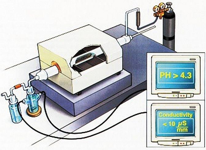 cel i zakres badan aparatura badawcza rys4
