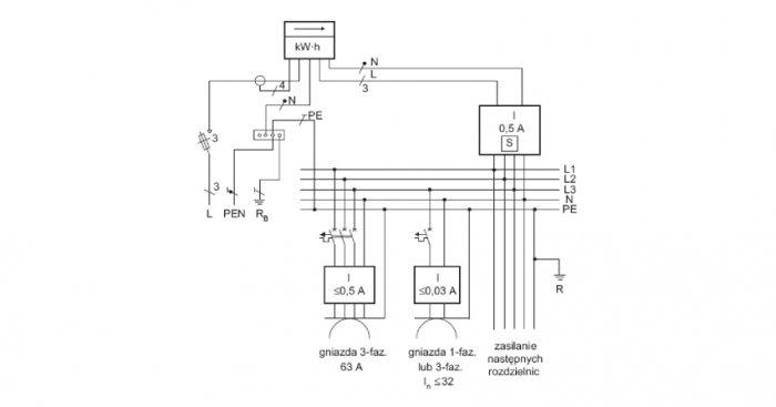 Przykładowy schemat układu zasilania placu budowy energią elektryczną