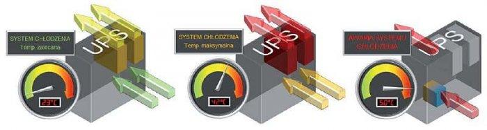 odpornosc systemow rys 2