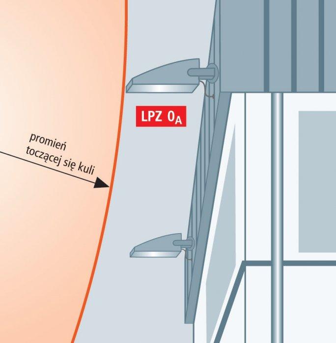 oswietlenie zewnetrzne do elewacji fot2