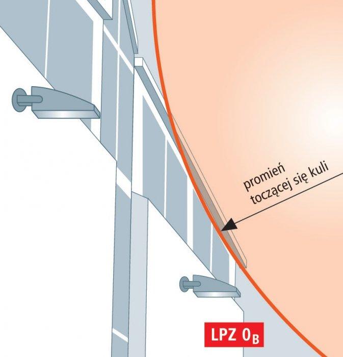 oswietlenie zewnetrzne do elewacji fot3