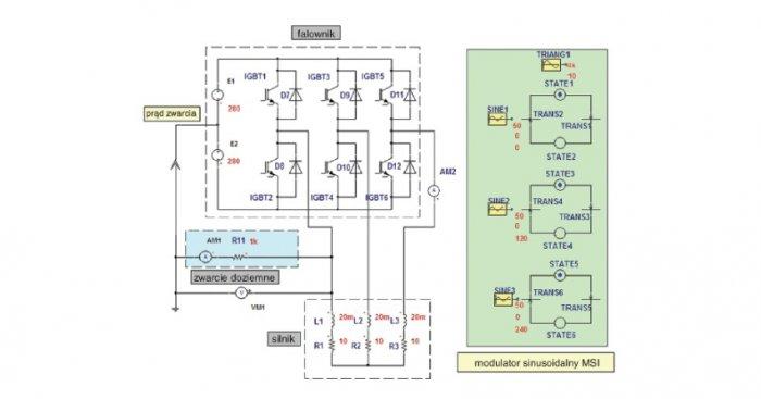 Rys. 2. Model liniowy falownika MSI zapisany symbolicznie schematem elektrycznym symulatora komputerowego Simplorer [8]