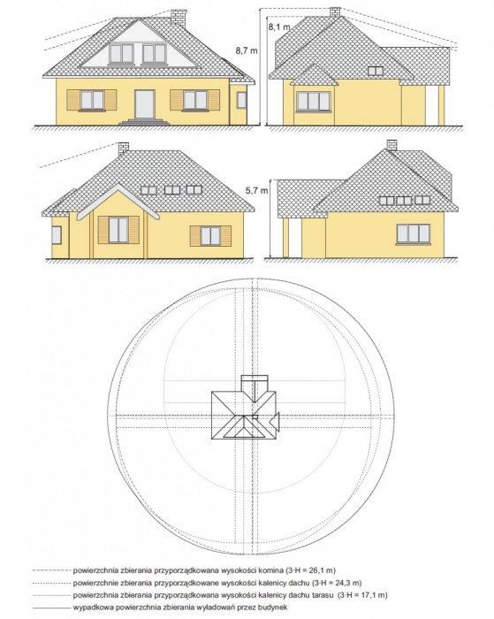 rys 1 graficzne wyznaczanie rownowaznej powierzchni zbierania wyladowan
