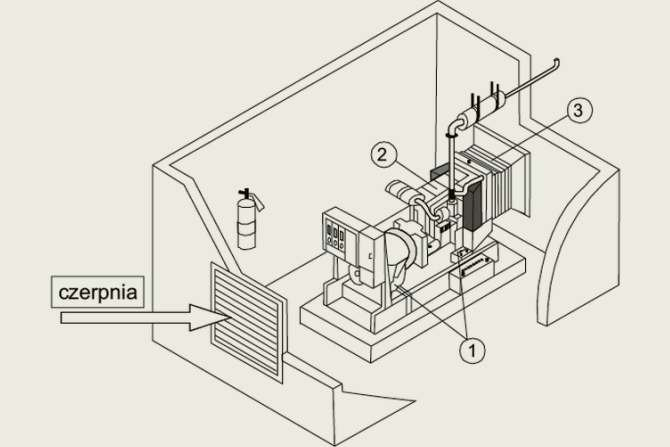rys 1 typowa instalacja zespolu pradotworczego w pomieszczeniu