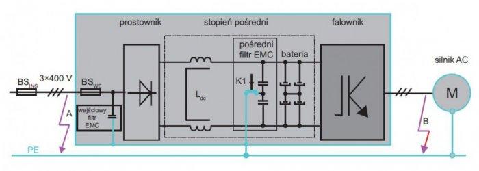 rys 1 uproszczony schemat blokowy obwodow mocy napieciowego przemiennika czestotliwosci w instalacji napedowej
