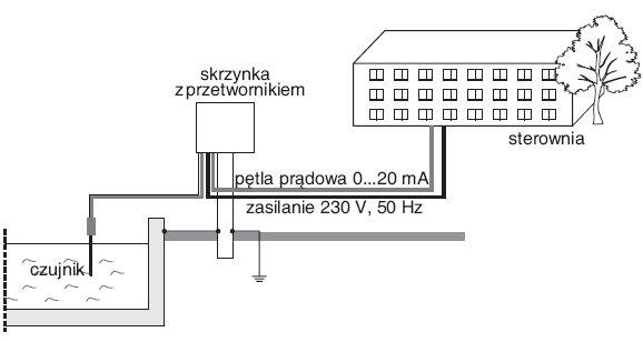 rys 3 przykladowy system kontrolno pomiarowy 1