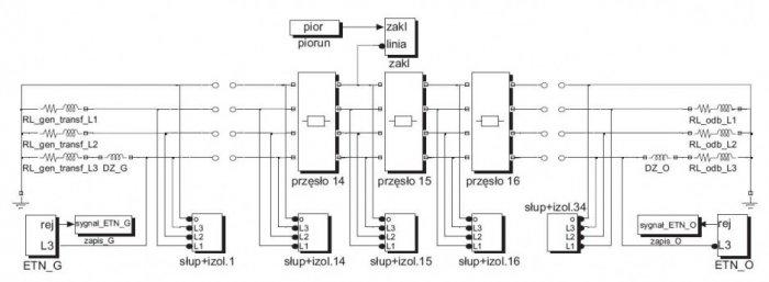 rys 4 model do badania zaklocen interferencyjnych sygnalow ssb sc 1