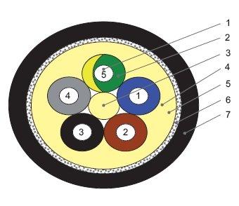 rys 4 przekroj kabla elektroenergetycznego opancerzonego
