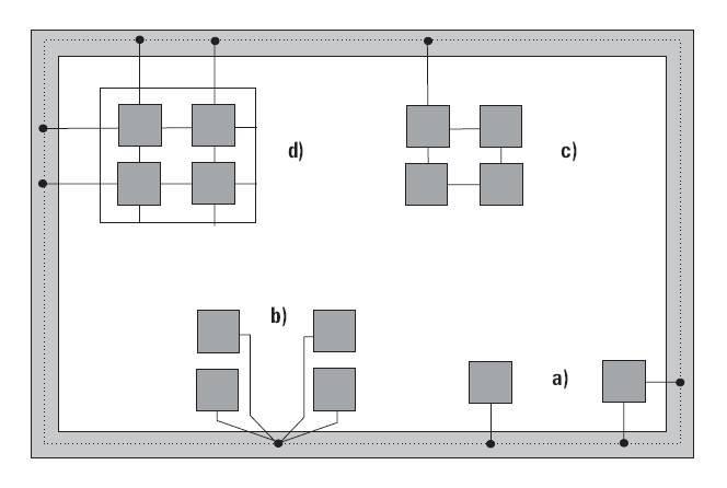 rys 4 sposoby konfigurowania lokalnego wyrownywania potencjalu a bezposrednie polaczenie obiektu z systemem uziomow b siec promieniowa c siec siatkowa d promieniowo siatkowa 1