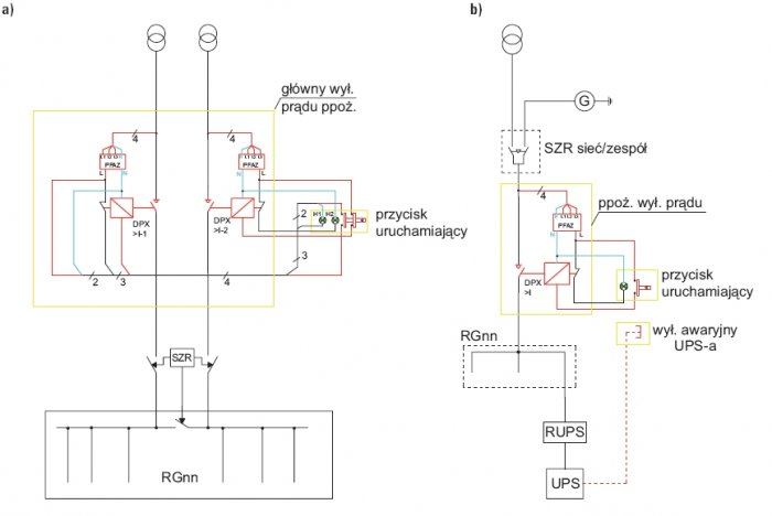 rys 5 a zasilanie z systemu elektroenergetycznego b zasilanie z systemu elektroenergetycznego
